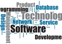 What is Involved in Software Testing - Featured Image
